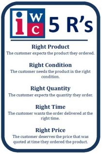 IWC Food Service has launched new communication technique for higher customer service quality